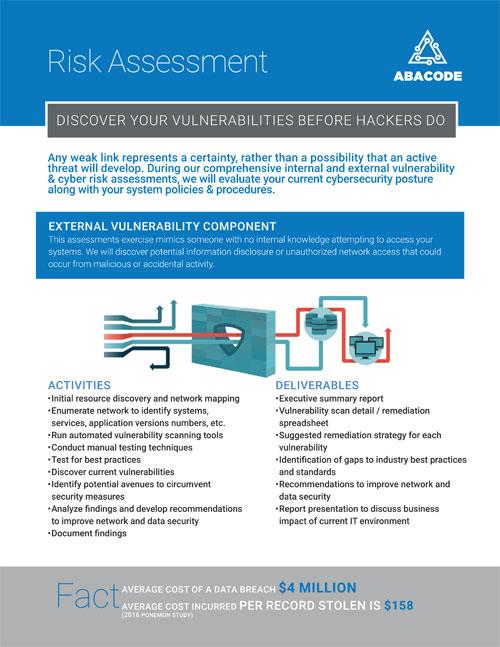 Abacode Risk Assessment