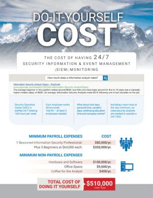 Cost Value Flyer