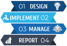design, implement, manage, report