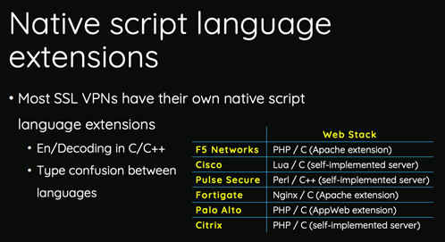04 Native script extensions found by Tsai & Chang