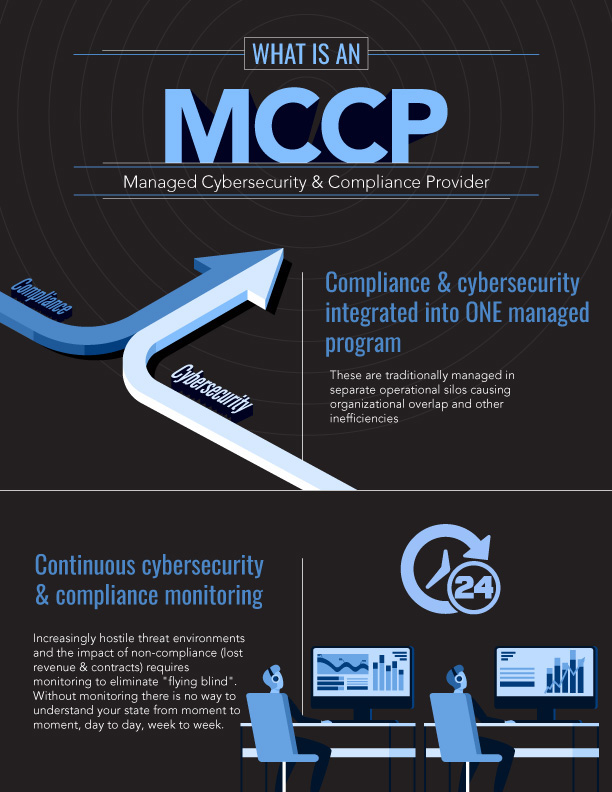 What is an MCCP? Infographic