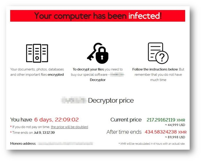 your computer has been infected